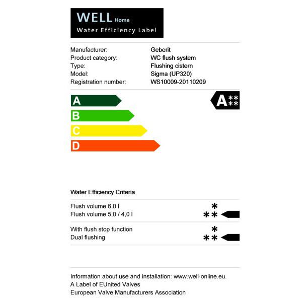 WELL - Water Efficiency Label (rótulo de eficiência hídrica)